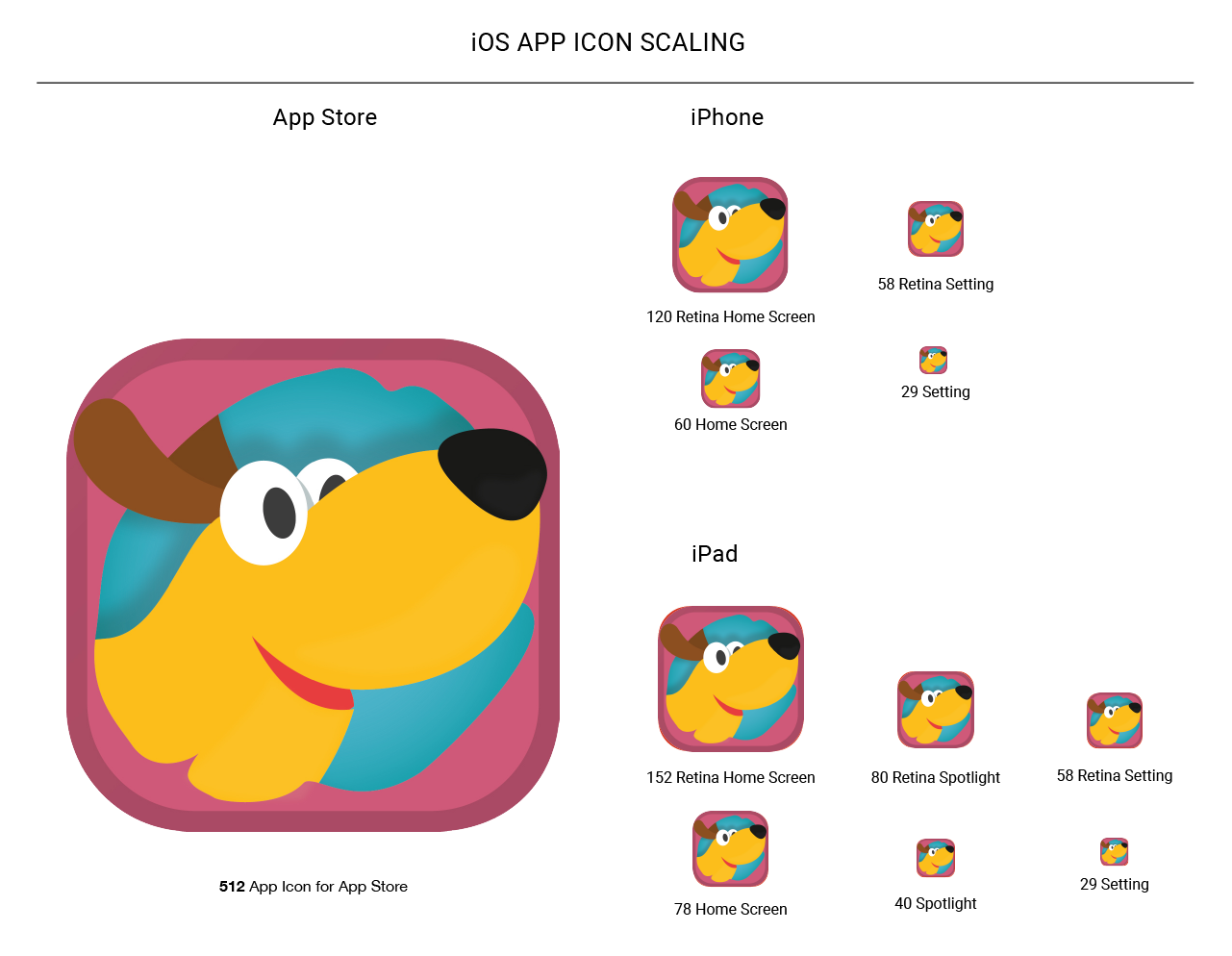 Picture depicts IOS App icon scaling needs